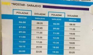 Mostar to Sarajevo 時刻表