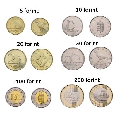 匈牙利硬幣