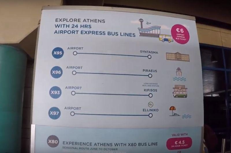 雅典機場-機場巴士售票亭
