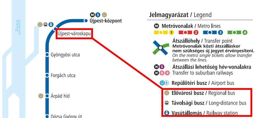 從布達佩斯前往維謝格拉德Visegrad捷運圖