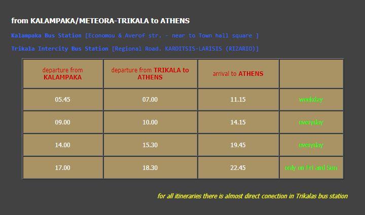 從卡蘭巴卡回雅典,KTEL巴士時刻表:Kalampaka → Trikala → Athens
