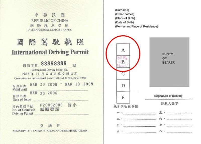 歐洲希臘國際駕照