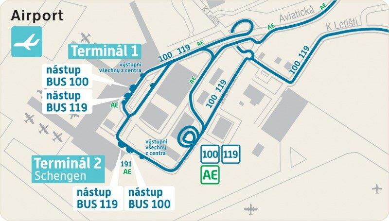 布拉格機場巴士圖(100、119、AE機場快捷巴士),簡單前往布拉格市區。