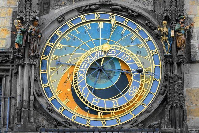 Prague Astronomical Clock 布拉格天文鐘面