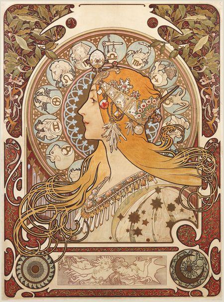 深受大家喜愛的慕夏作品-黃道十二宮(Zodiac)