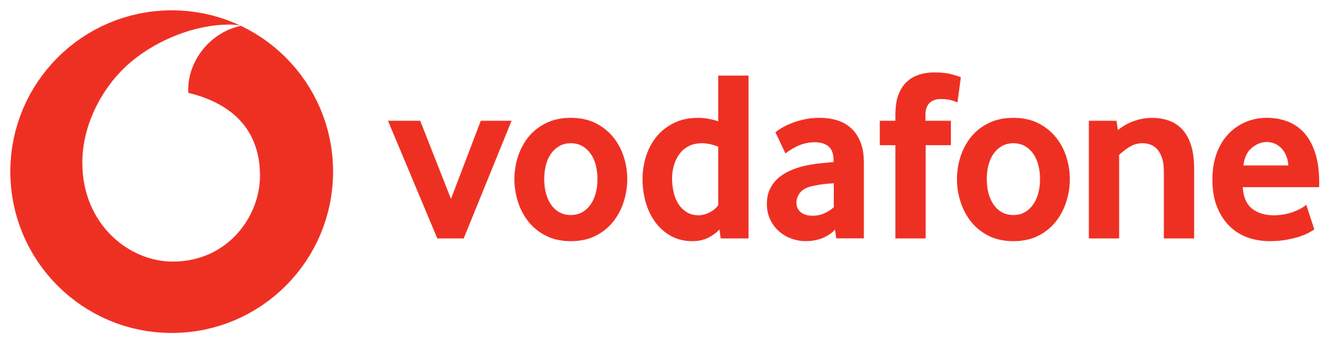 歐洲跨國網卡(SIM)-英國老品牌Vodafone