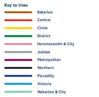 倫敦的地鐵目前有11條線,顏色都不同。