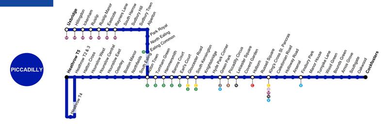 Piccadilly Line連結希斯洛機場,方便從希斯洛機場進入倫敦市中心。