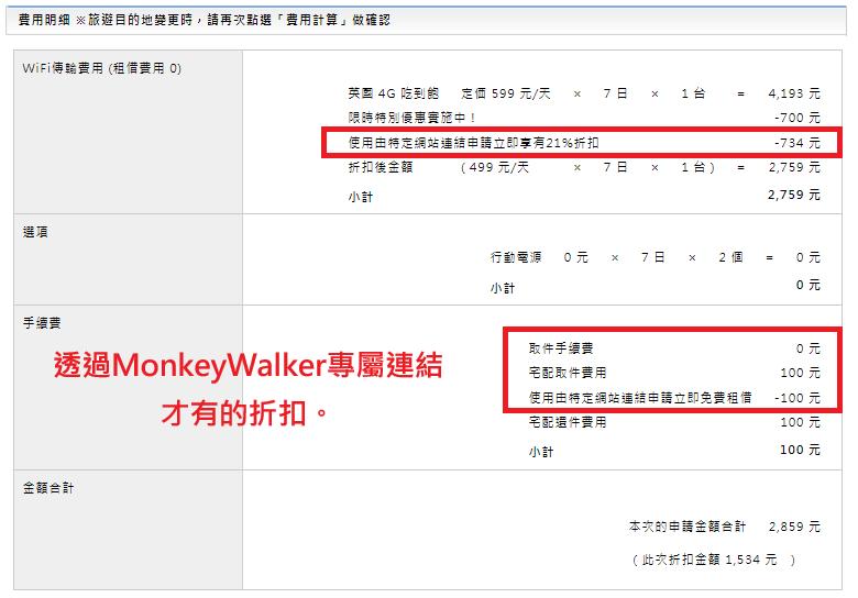 MonkeyWalker專屬優惠連結,透過連結預訂GLOBAL WiFi享有79折、寄件免運費,真的不要錯過。