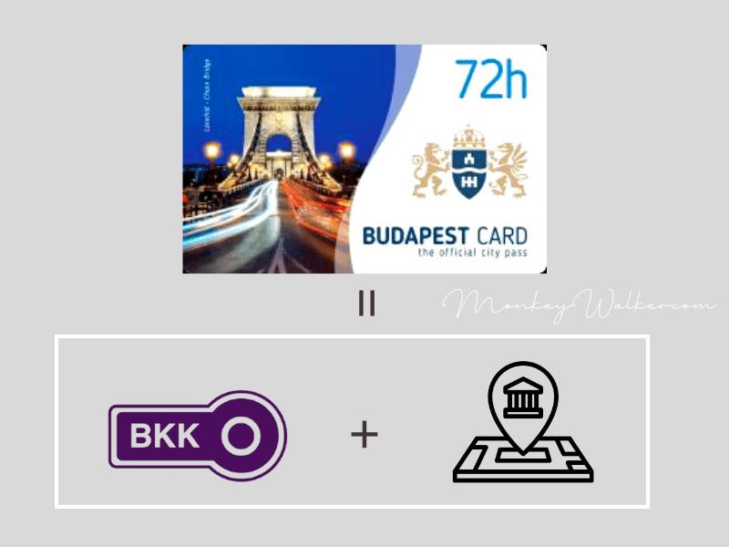 布達佩斯卡(Budapest Card)包含市內交通與景點通行證。